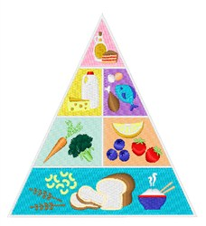 Food Pyramid embroidery design