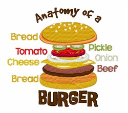 Anatomy Of Burger embroidery design